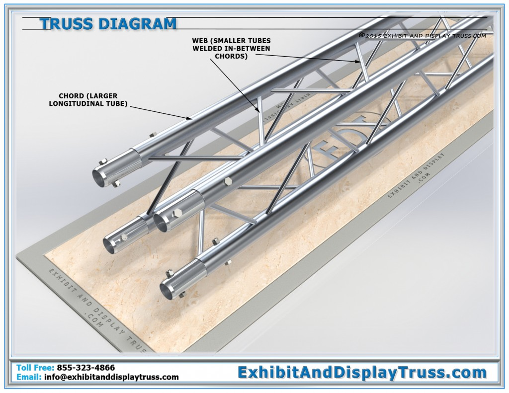 Truss Diagram showing Truss Webbing and Chords