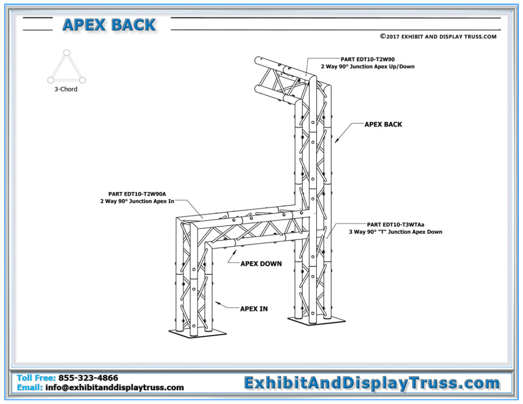 ApexBacik_1_Triangle_Truss_Orientations