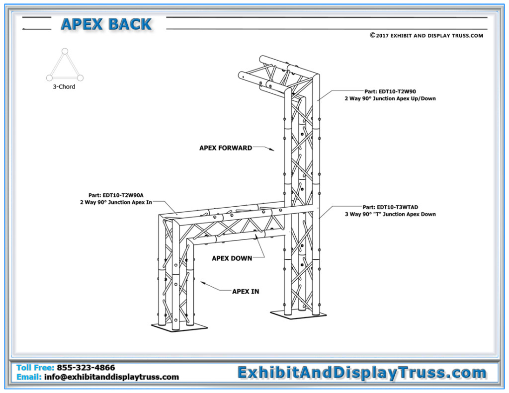 ApexBack_2_Triangle_Truss_Orientations