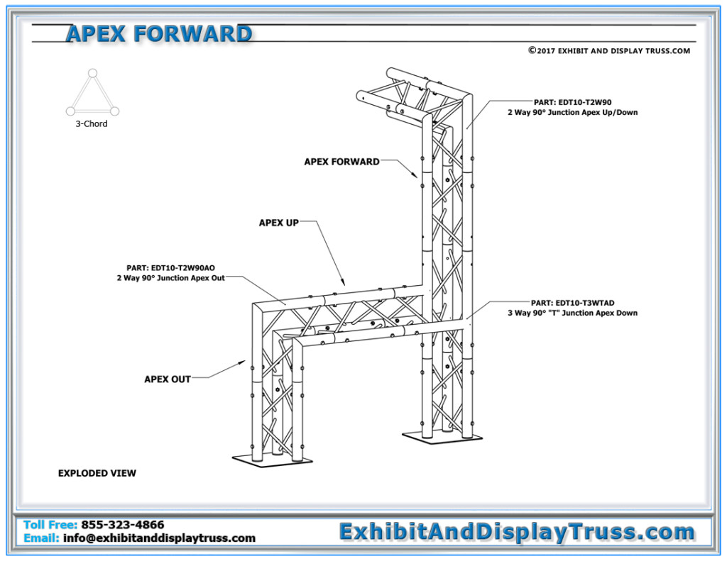 ApexForward_1_Triangle_Truss_Orientations