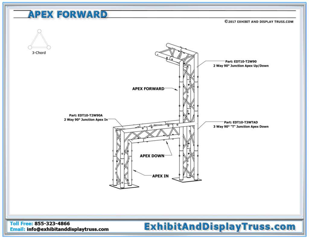 ApexForward_2_Triangle_Truss_Orientations