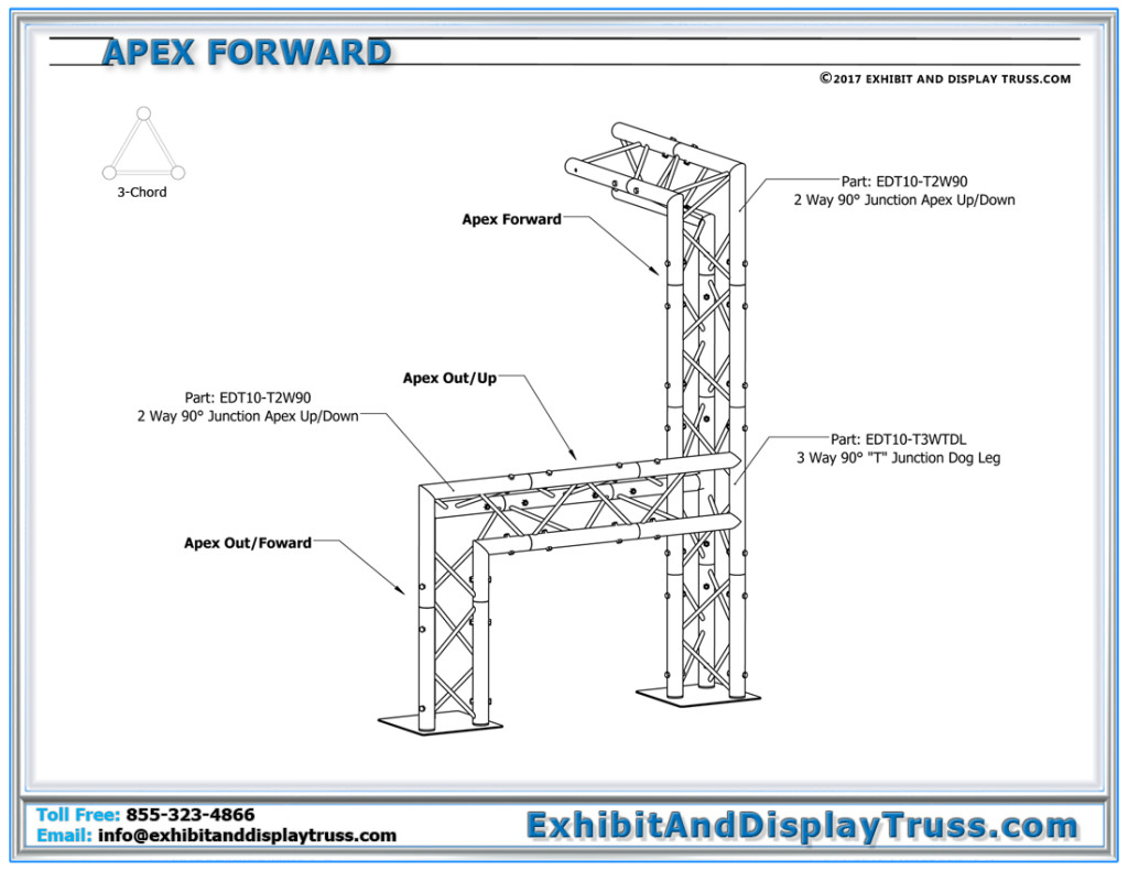 ApexForward_4_Triangle_Truss_Orientations