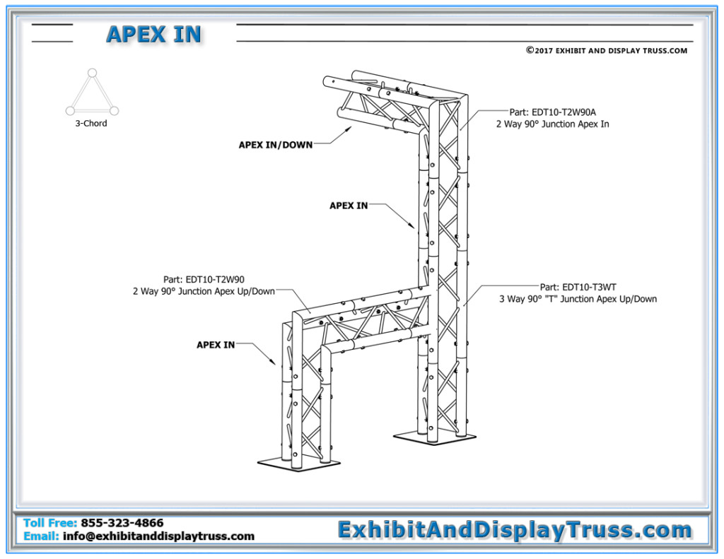 ApexIn_1_Triangle_Truss_Orientations