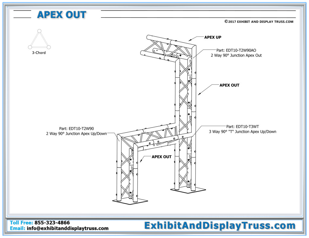ApexOut_1_Triangle_Truss_Orientations